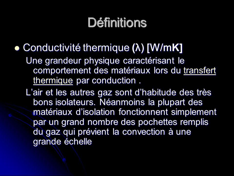 Définitions Conductivité thermique (λ) [W/mK]